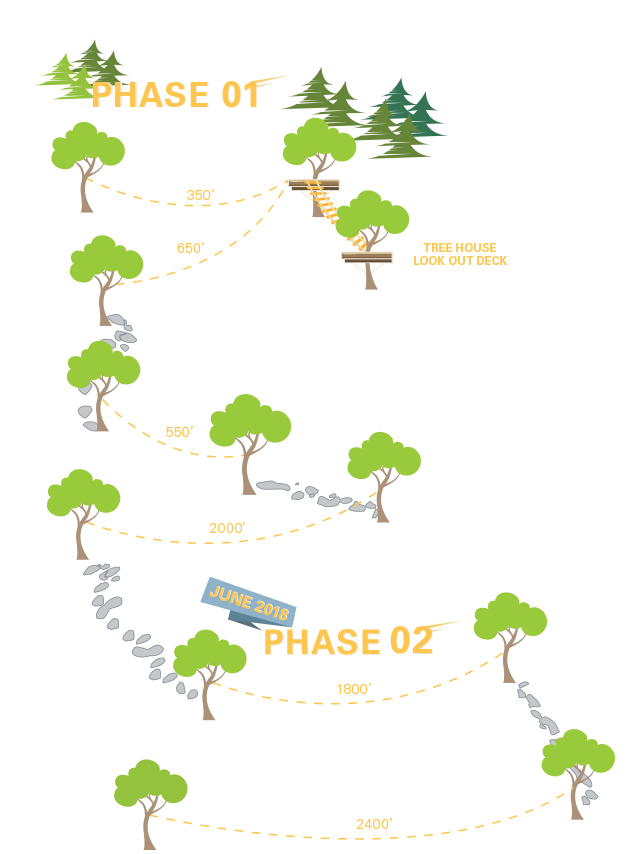 Zip McCall Adventures Zipline Tour Course Map